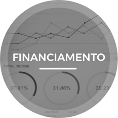 Financiamento